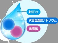 純正水/次亜塩素酸ナトリウム/希塩酸